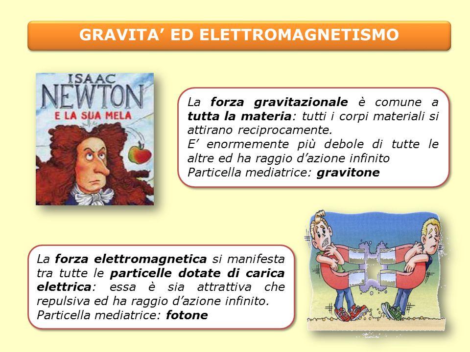 GRAVITA' ED ELETTROMAGNETISMO