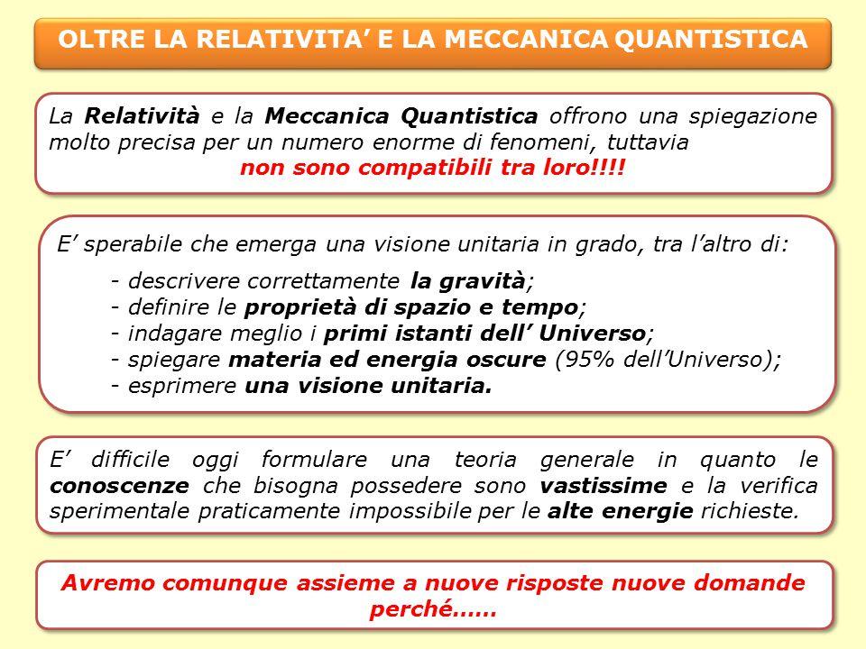 OLTRE LA RELATIVITA' E LA MECCANICA QUANTISTICA