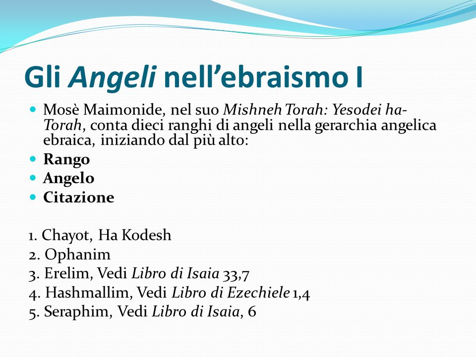 Gli Angeli nell'ebraismo I