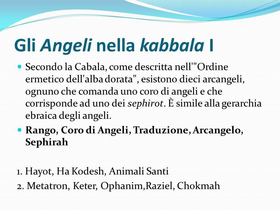 Gli Angeli nella kabbala I