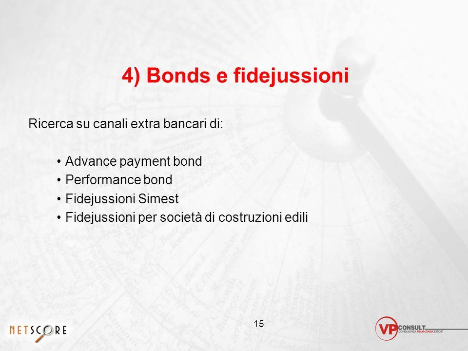 4) Bonds e fidejussioni Ricerca su canali extra bancari di: