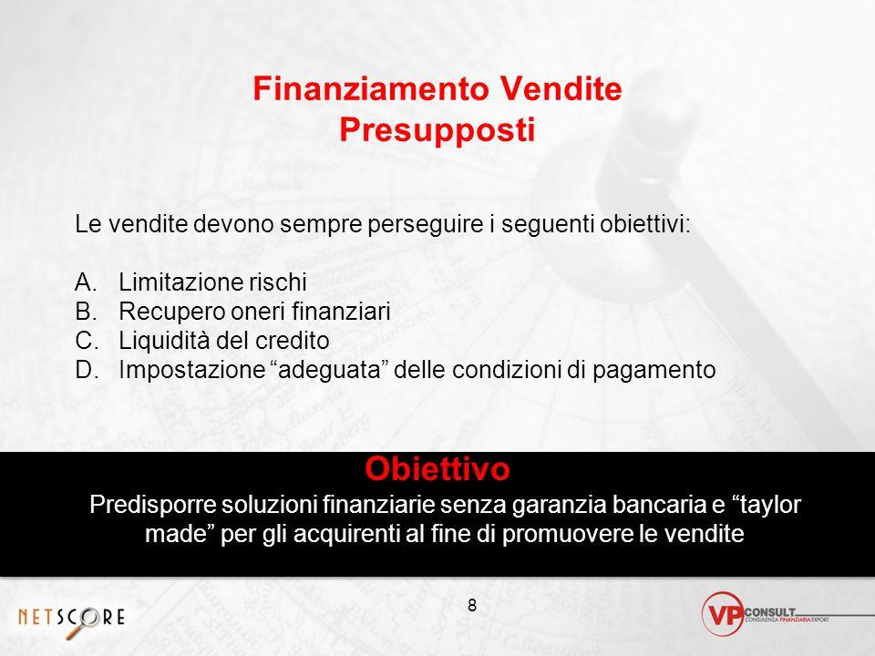 Finanziamento Vendite Presupposti