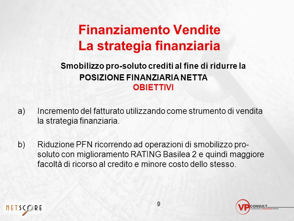 Finanziamento Vendite La strategia finanziaria