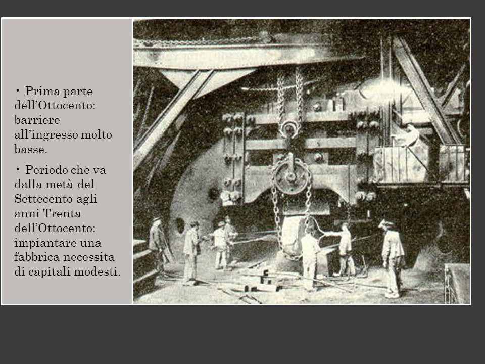 Prima parte dell'Ottocento: barriere all'ingresso molto basse.