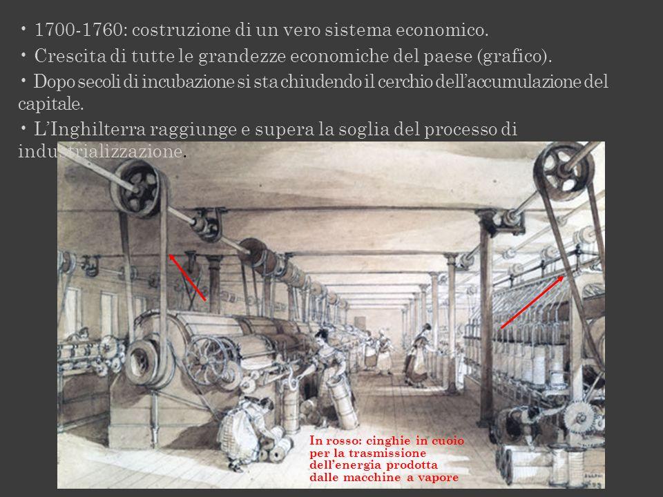 1700-1760: costruzione di un vero sistema economico.