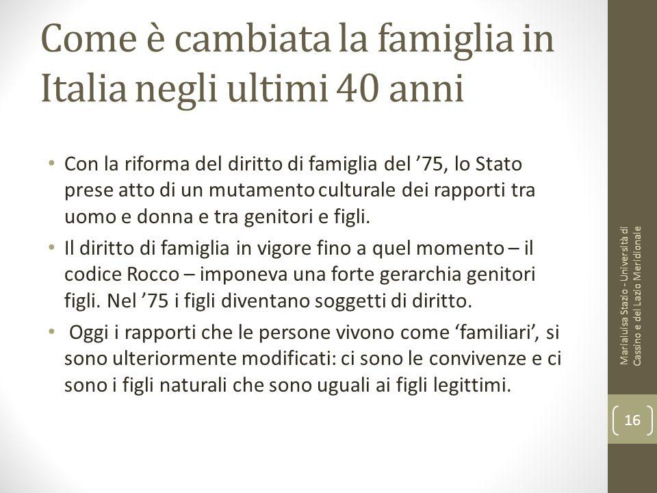 Come è cambiata la famiglia in Italia negli ultimi 40 anni