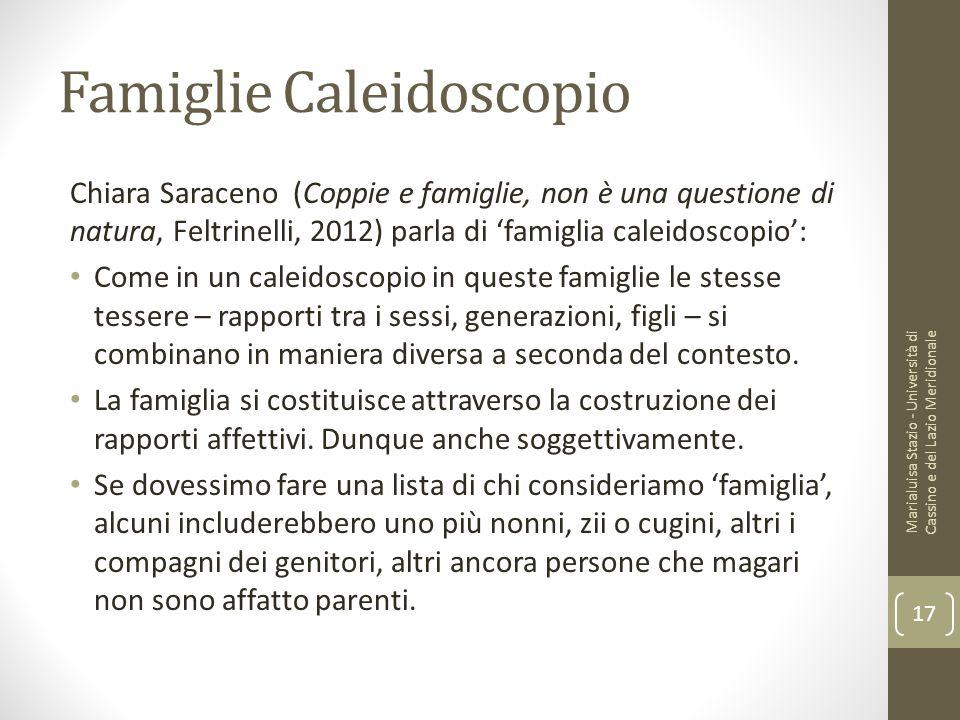 Famiglie Caleidoscopio