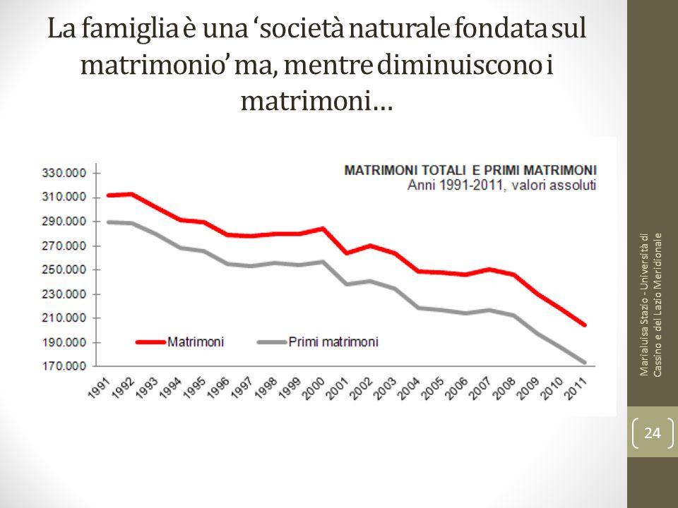 La famiglia è una 'società naturale fondata sul matrimonio' ma, mentre diminuiscono i matrimoni…