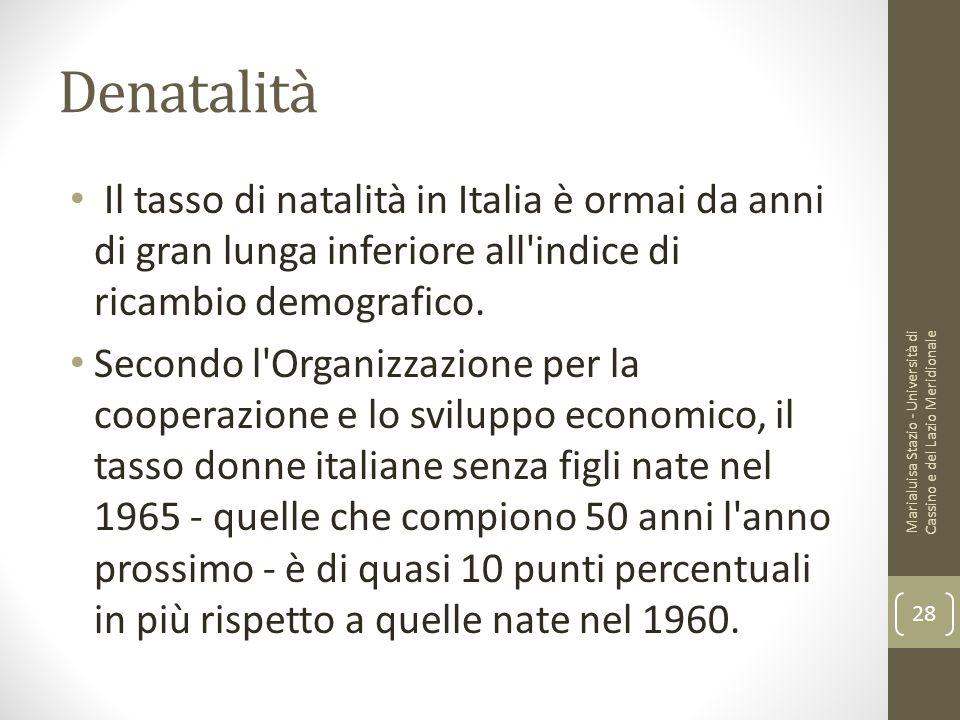 Denatalità Il tasso di natalità in Italia è ormai da anni di gran lunga inferiore all indice di ricambio demografico.