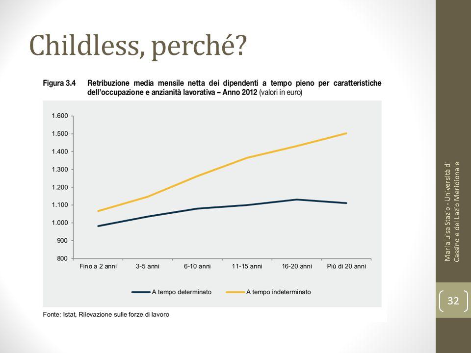 Childless, perché Marialuisa Stazio - Università di Cassino e del Lazio Meridionale