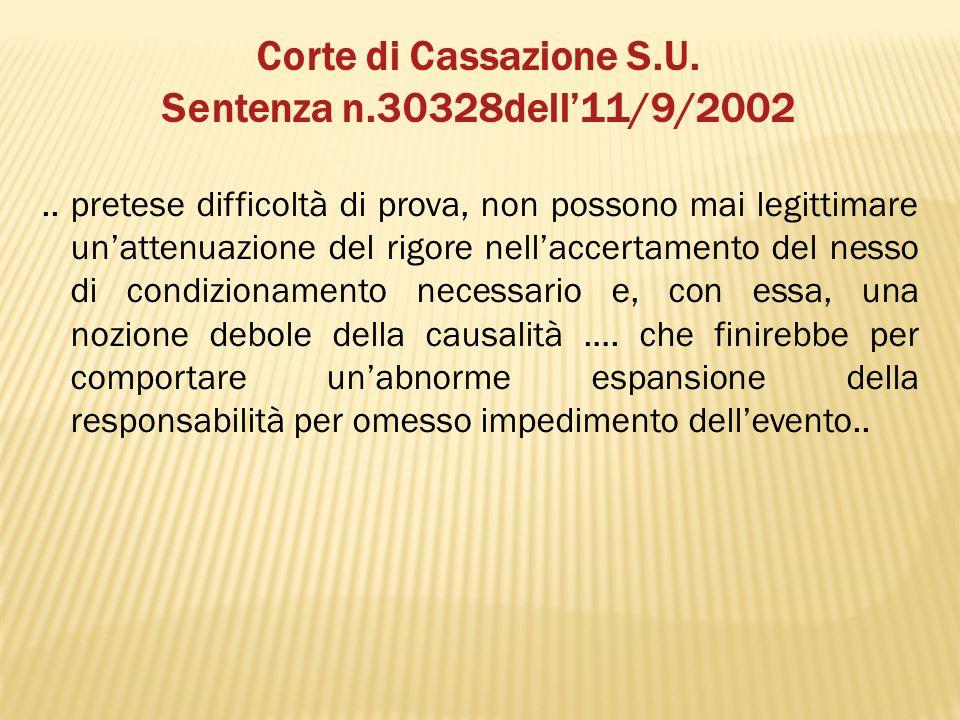 Corte di Cassazione S.U. Sentenza n.30328dell'11/9/2002