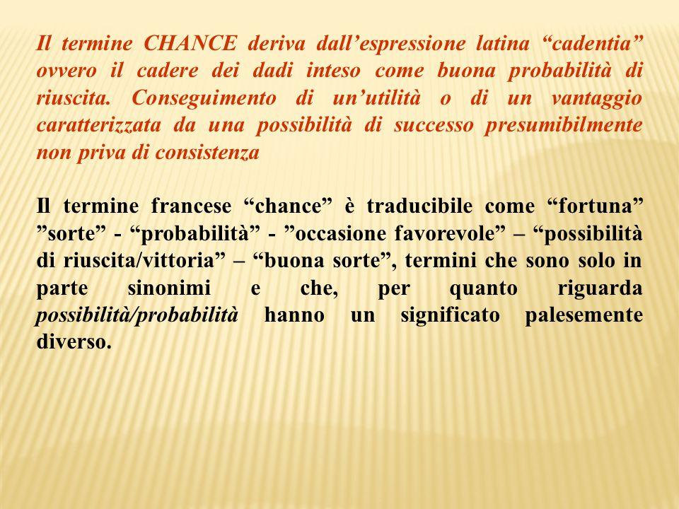 Il termine CHANCE deriva dall'espressione latina cadentia ovvero il cadere dei dadi inteso come buona probabilità di riuscita. Conseguimento di un'utilità o di un vantaggio caratterizzata da una possibilità di successo presumibilmente non priva di consistenza