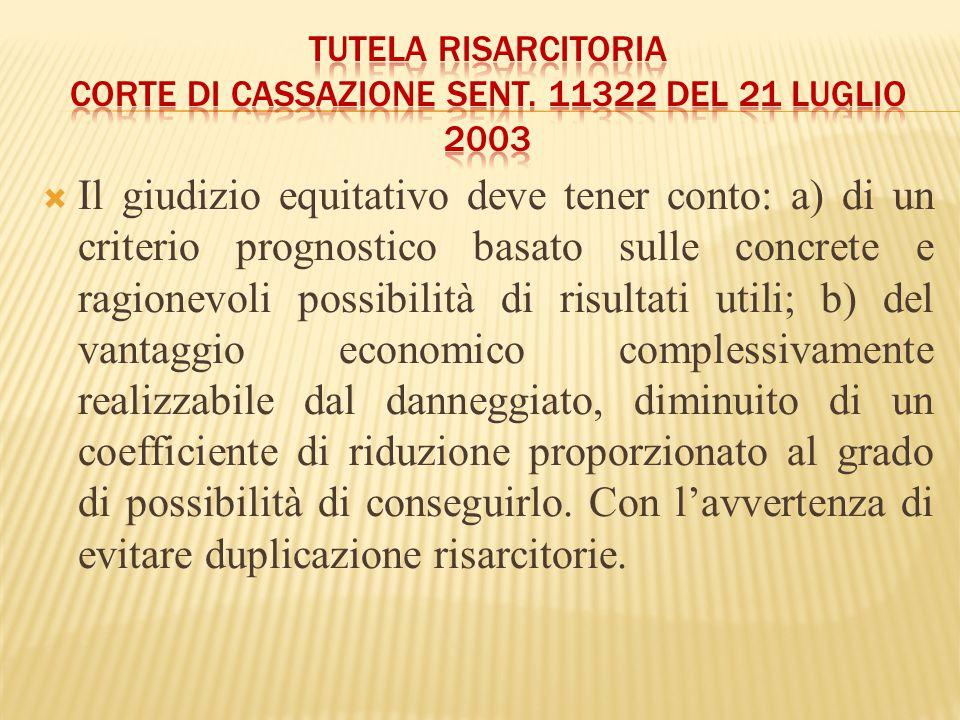 TUTELA RISARCITORIA Corte di Cassazione sent. 11322 del 21 luglio 2003