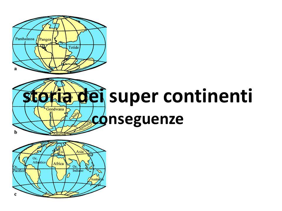 storia dei super continenti conseguenze