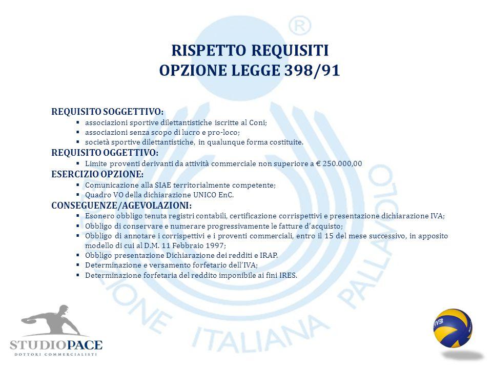 RISPETTO REQUISITI OPZIONE LEGGE 398/91