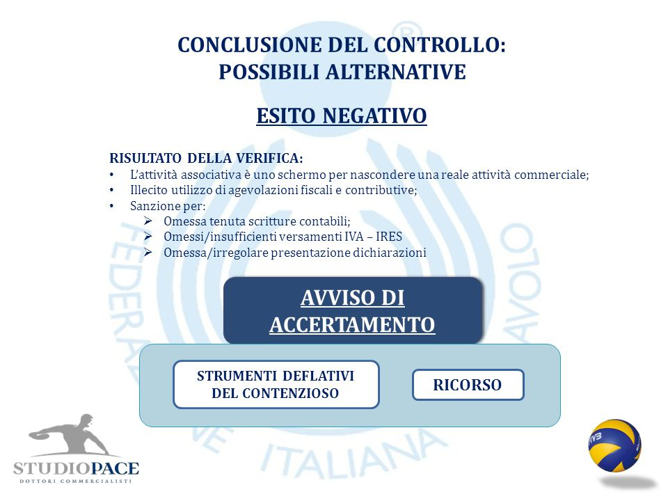 CONCLUSIONE DEL CONTROLLO: POSSIBILI ALTERNATIVE
