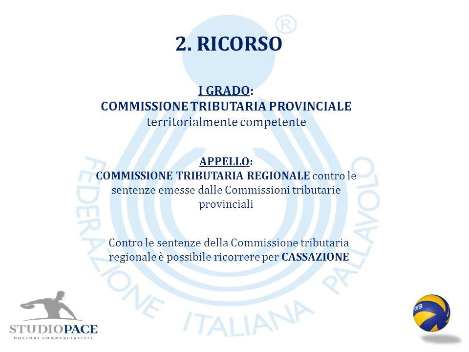 COMMISSIONE TRIBUTARIA PROVINCIALE territorialmente competente