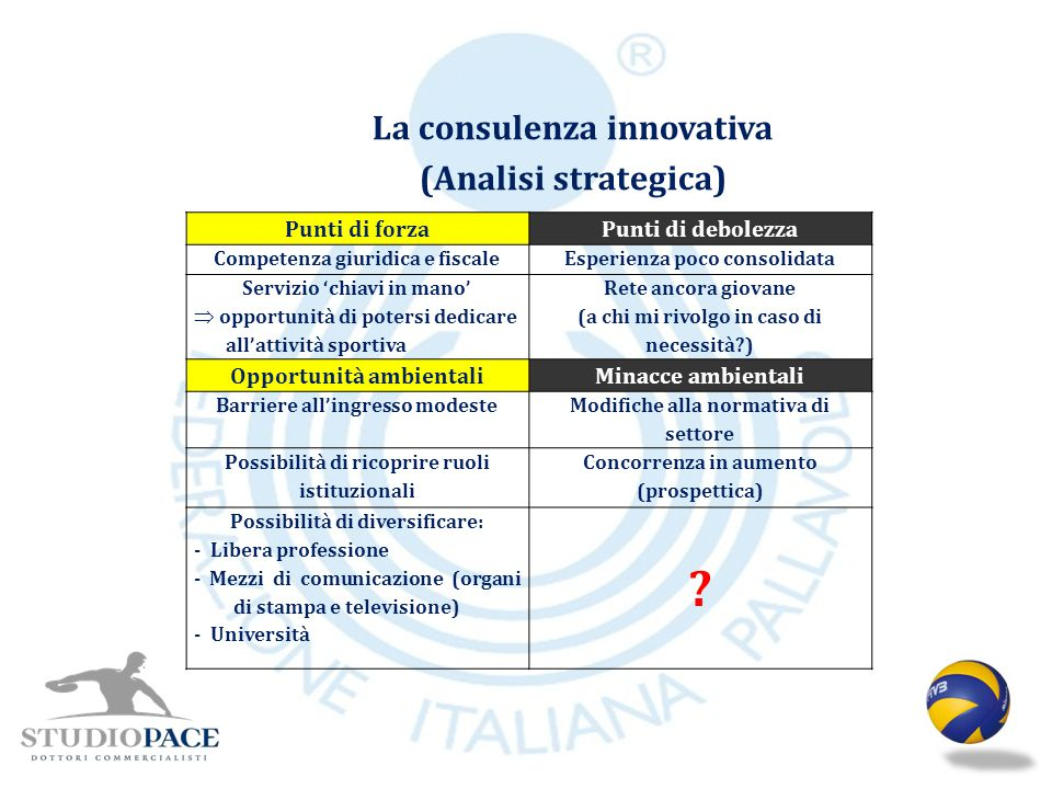 La consulenza innovativa (Analisi strategica) Punti di forza