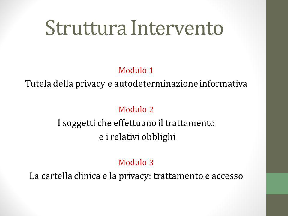 Struttura Intervento Modulo 1. Tutela della privacy e autodeterminazione informativa. Modulo 2. I soggetti che effettuano il trattamento.