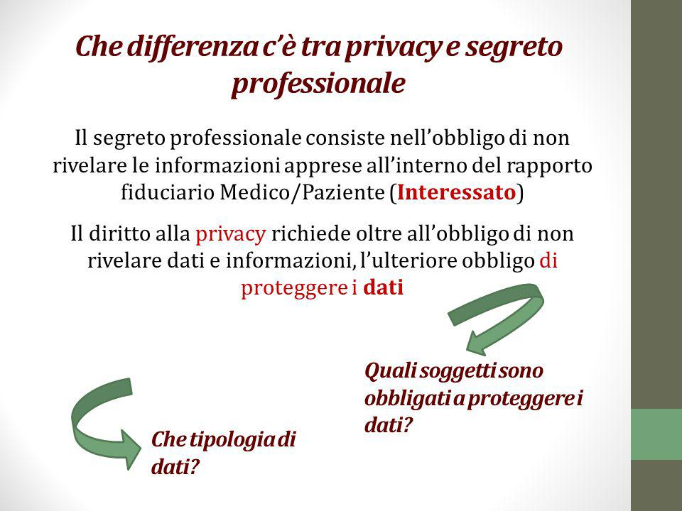 Che differenza c'è tra privacy e segreto professionale