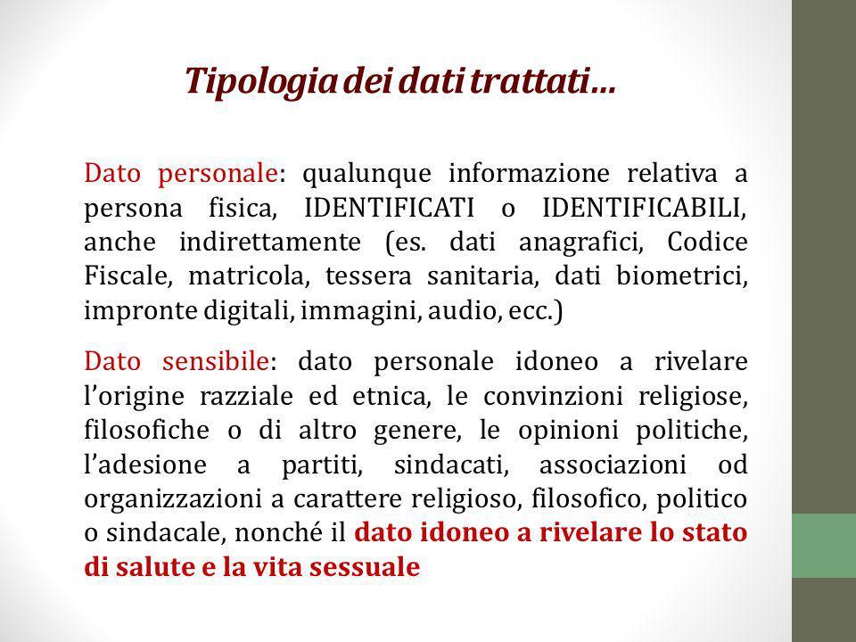 Tipologia dei dati trattati…