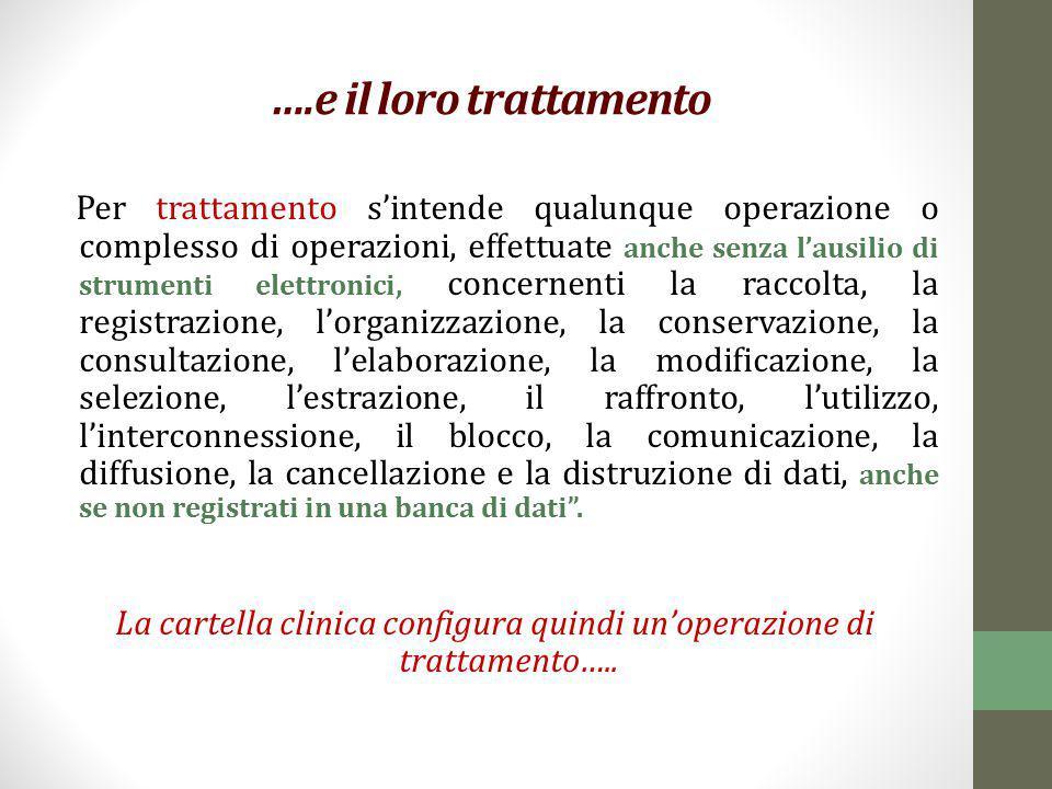 La cartella clinica configura quindi un'operazione di trattamento…..