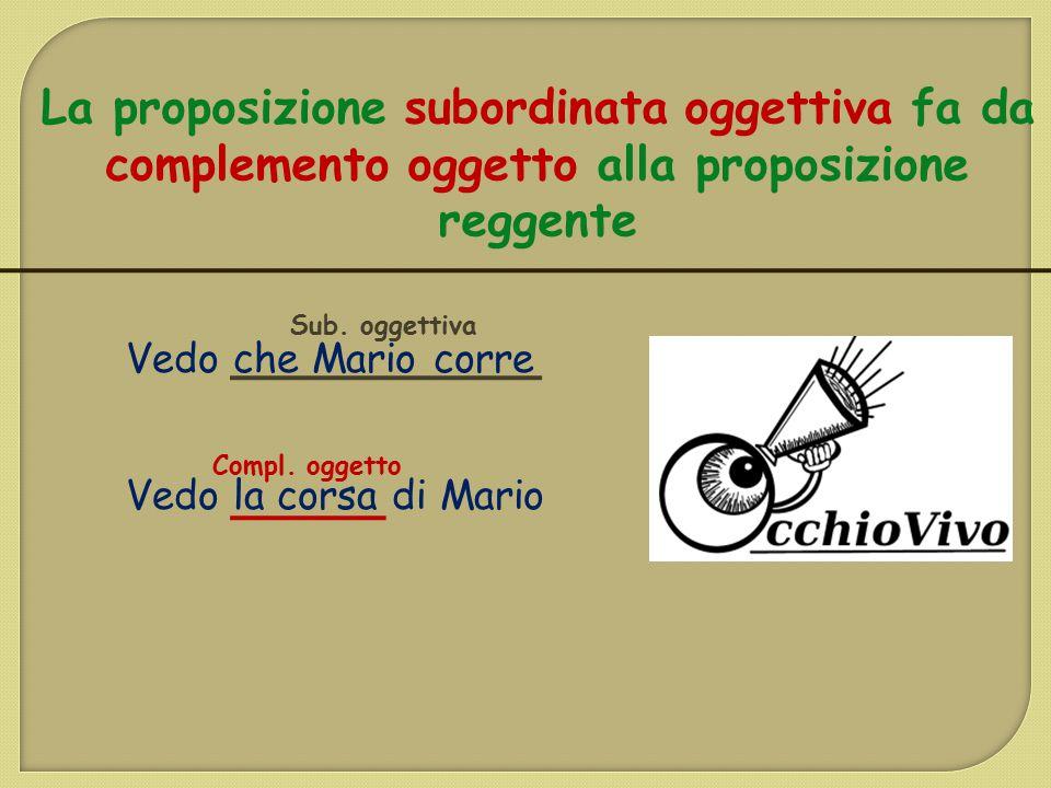 La proposizione subordinata oggettiva fa da complemento oggetto alla proposizione reggente
