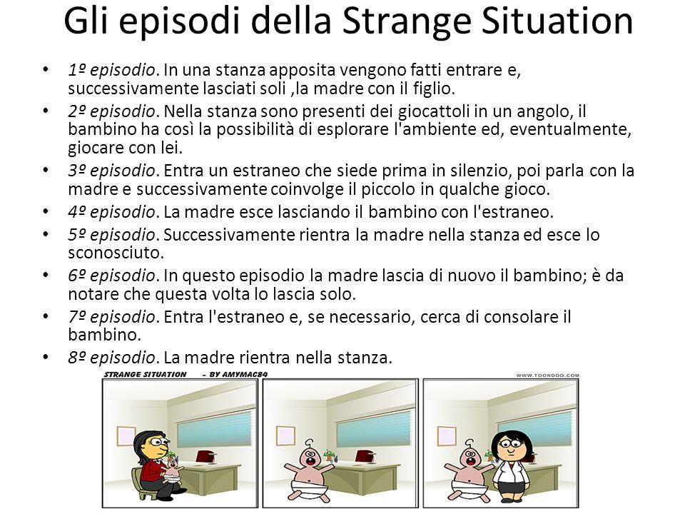 Gli episodi della Strange Situation