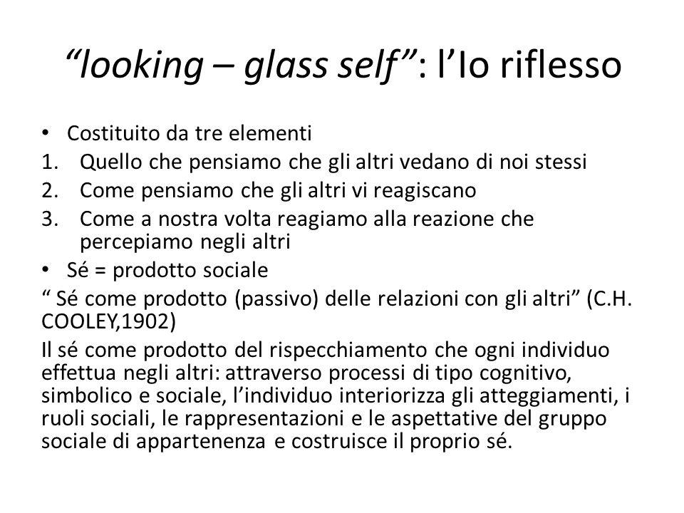 looking – glass self : l'Io riflesso