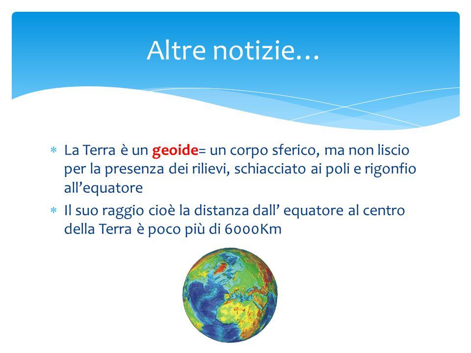 Altre notizie… La Terra è un geoide= un corpo sferico, ma non liscio per la presenza dei rilievi, schiacciato ai poli e rigonfio all'equatore.