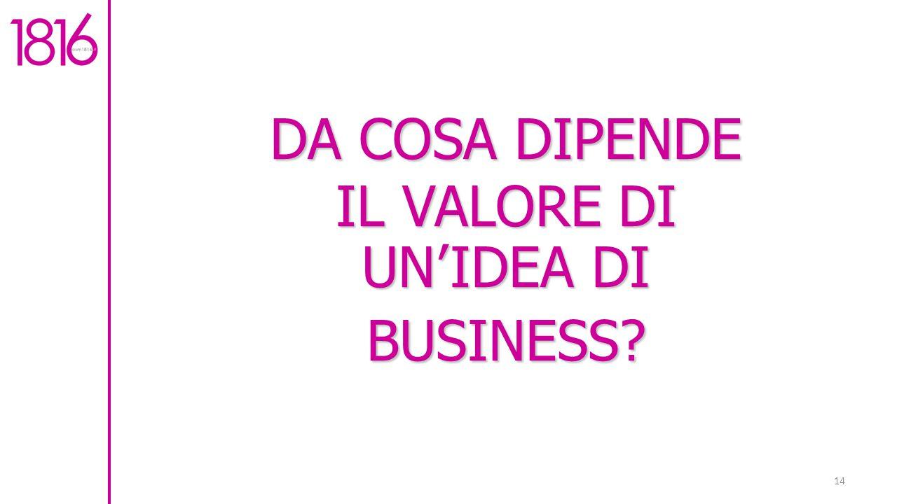 DA COSA DIPENDE IL VALORE DI UN'IDEA DI BUSINESS