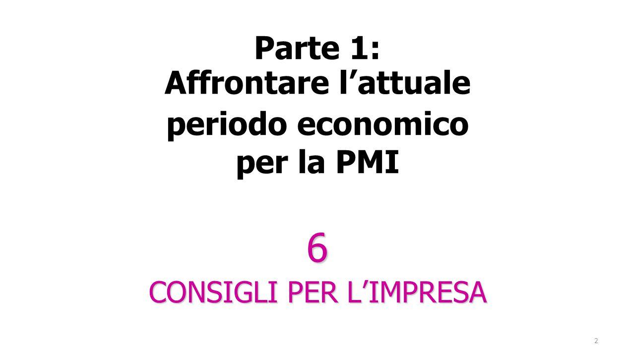 Parte 1: Affrontare l'attuale periodo economico per la PMI