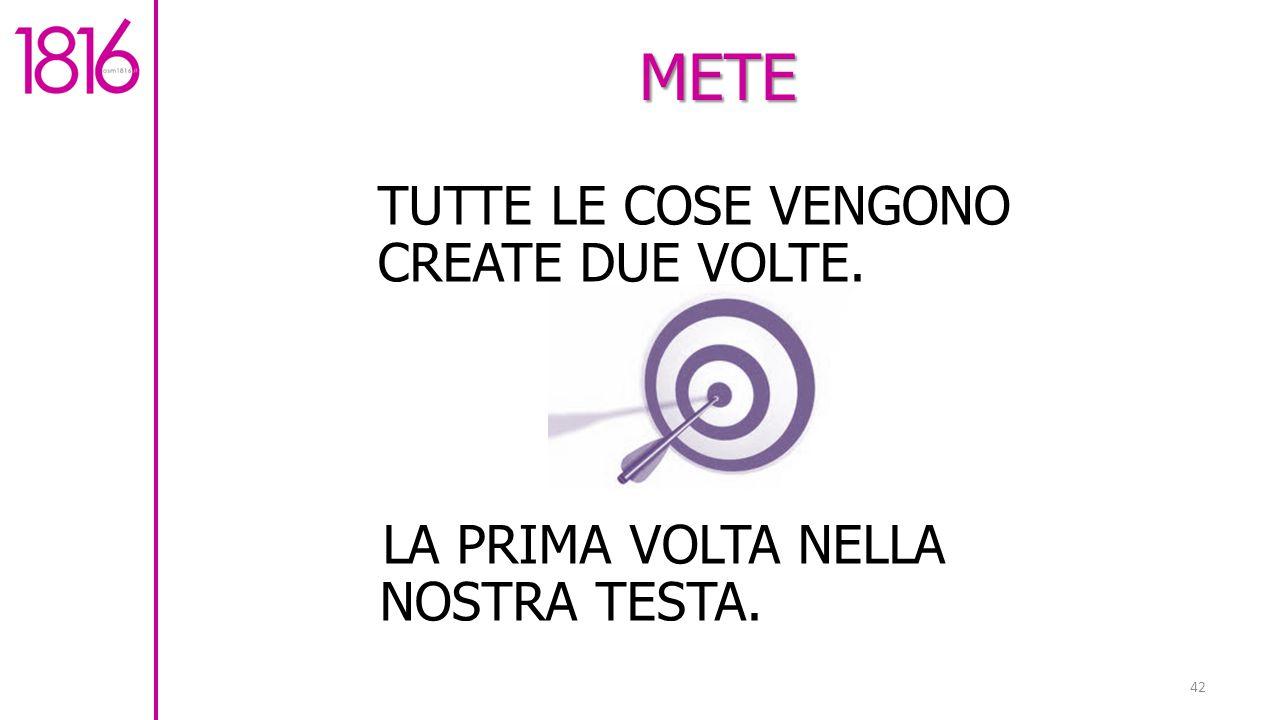 METE TUTTE LE COSE VENGONO CREATE DUE VOLTE.