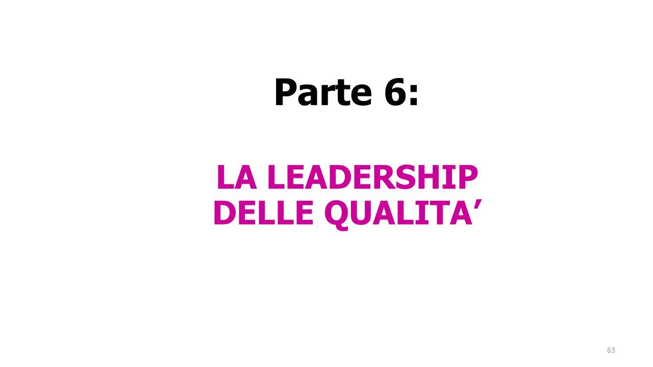 Parte 6: LA LEADERSHIP DELLE QUALITA'