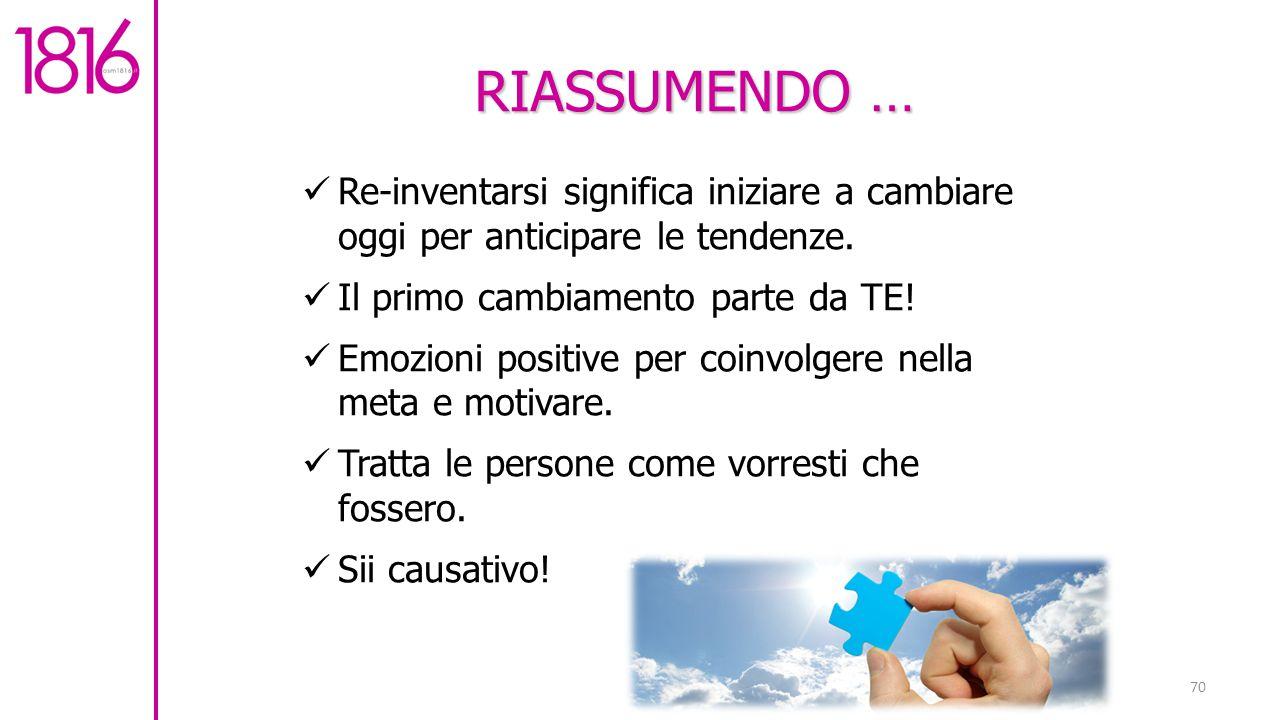 RIASSUMENDO … Re-inventarsi significa iniziare a cambiare oggi per anticipare le tendenze. Il primo cambiamento parte da TE!