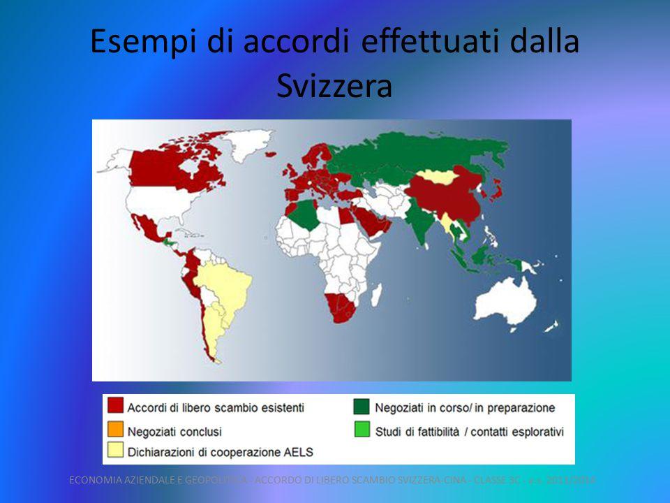 Esempi di accordi effettuati dalla Svizzera
