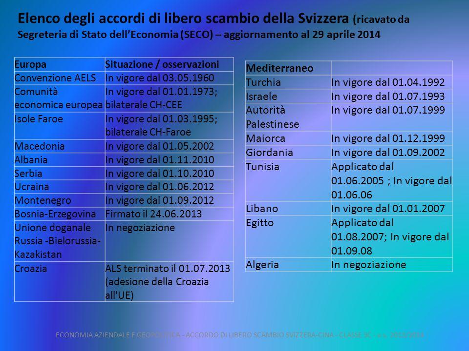 Elenco degli accordi di libero scambio della Svizzera (ricavato da Segreteria di Stato dell'Economia (SECO) – aggiornamento al 29 aprile 2014