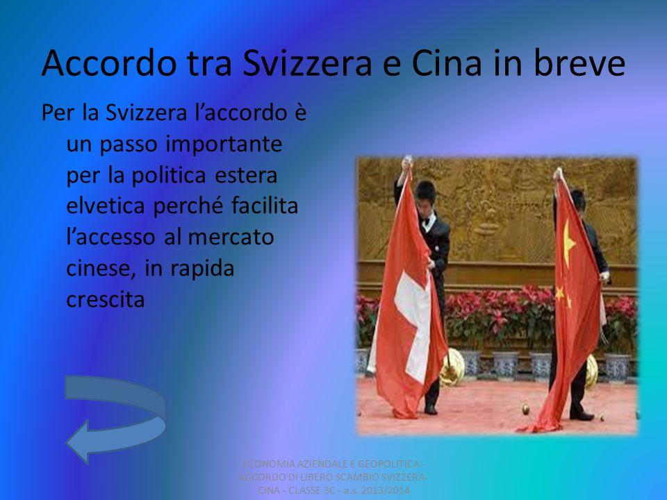 Accordo tra Svizzera e Cina in breve