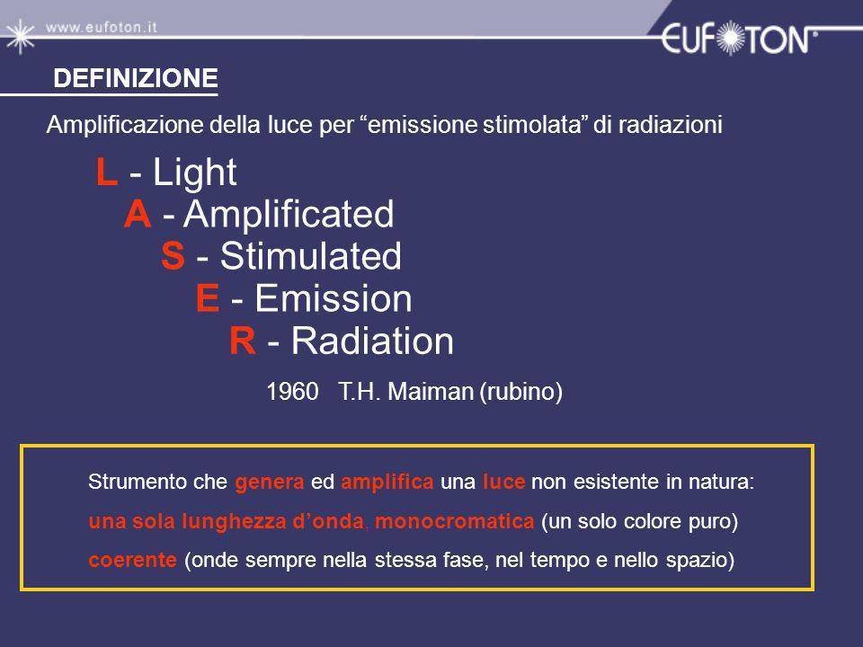 Amplificazione della luce per emissione stimolata di radiazioni