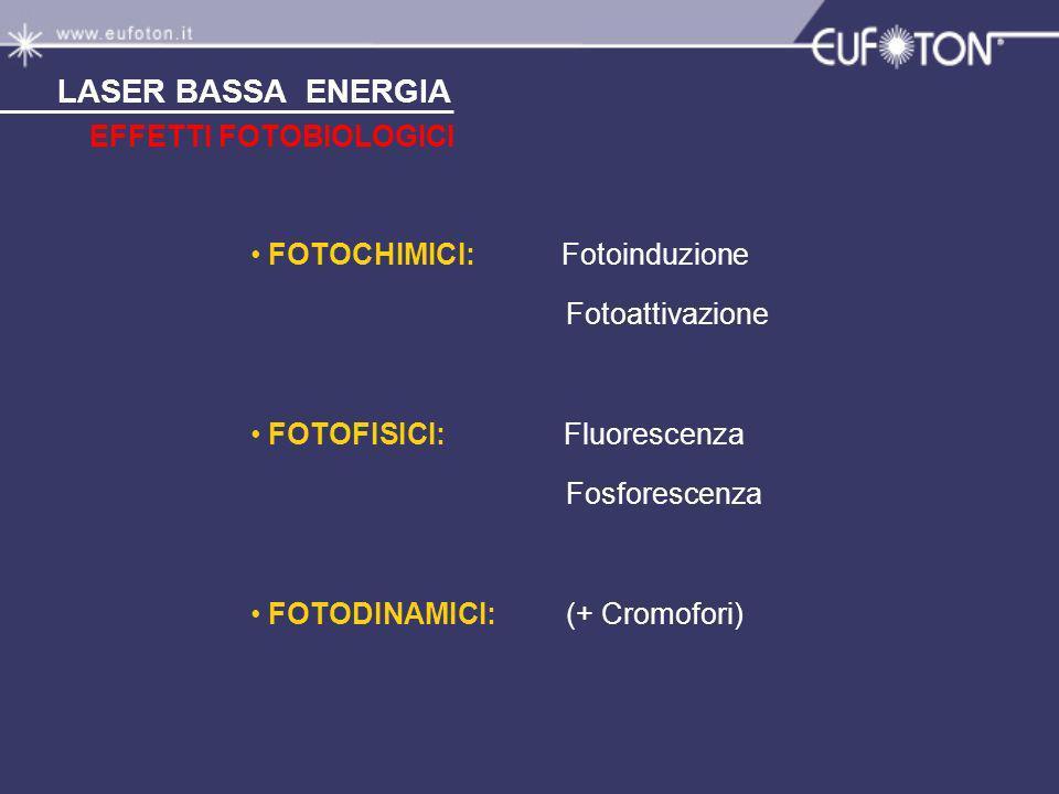 LASER BASSA ENERGIA EFFETTI FOTOBIOLOGICI FOTOCHIMICI: Fotoinduzione