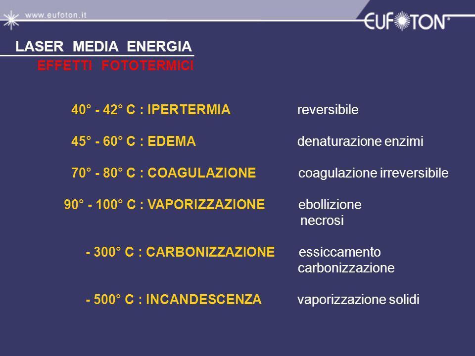 LASER MEDIA ENERGIA EFFETTI FOTOTERMICI