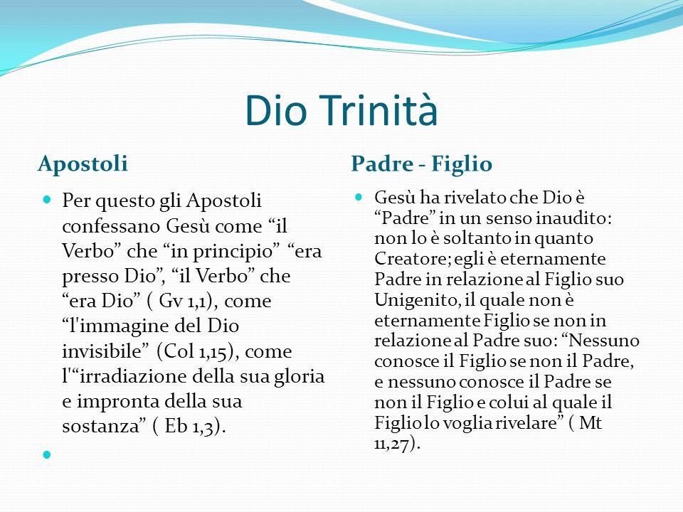Dio Trinità Apostoli Padre - Figlio