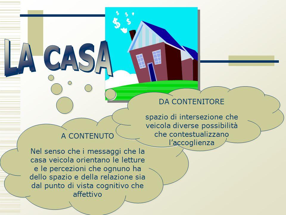LA CASA DA CONTENITORE. spazio di intersezione che veicola diverse possibilità che contestualizzano l'accoglienza.