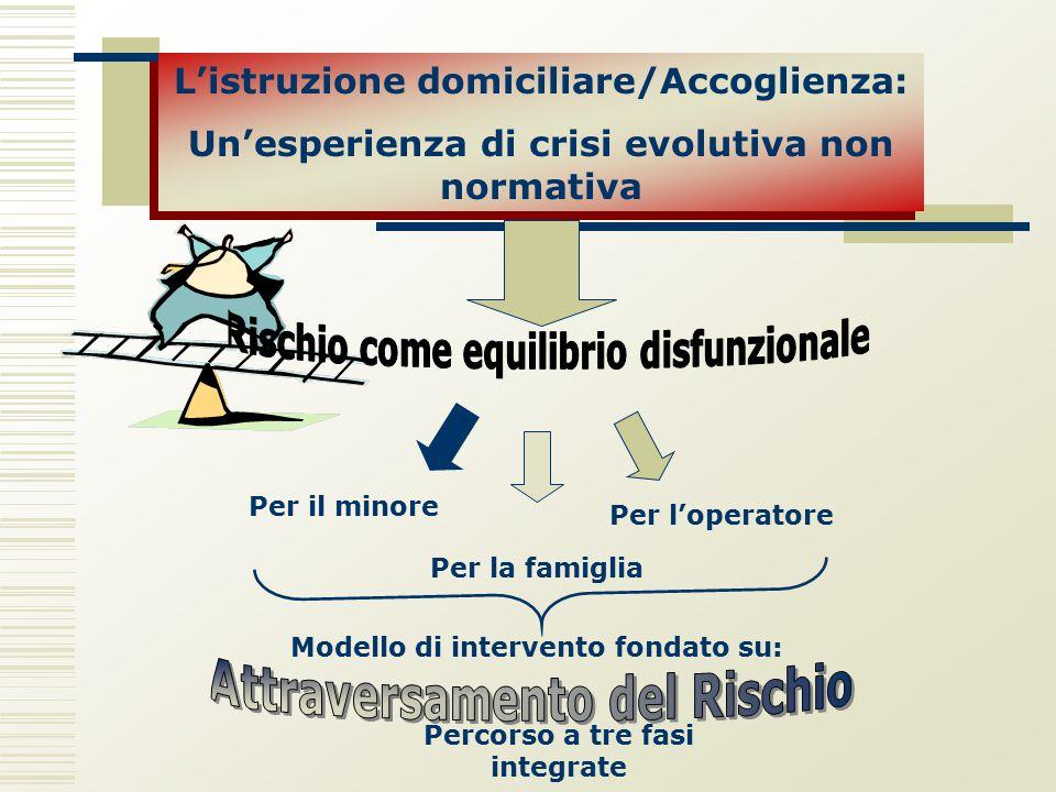 L'istruzione domiciliare/Accoglienza: