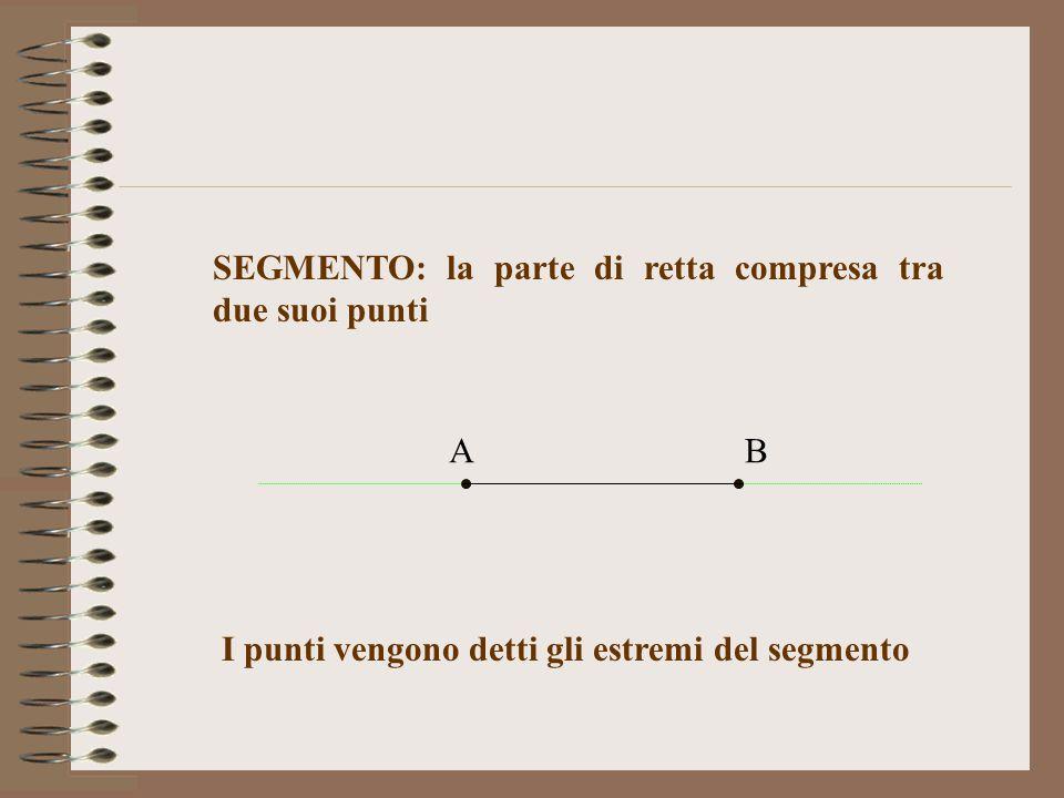 SEGMENTO: la parte di retta compresa tra due suoi punti
