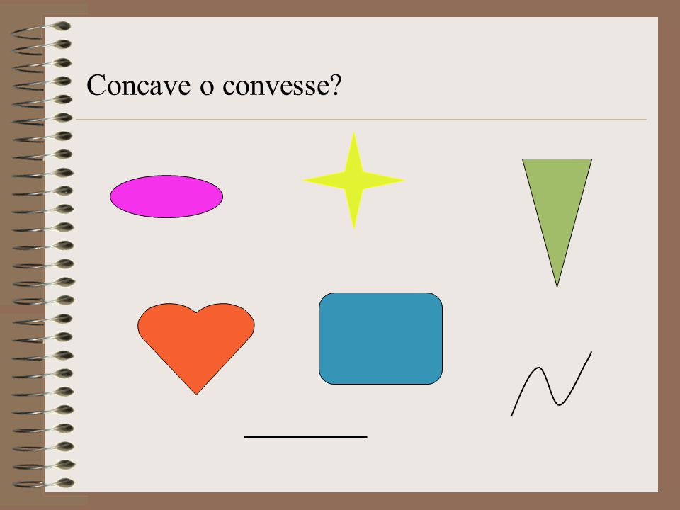 Concave o convesse