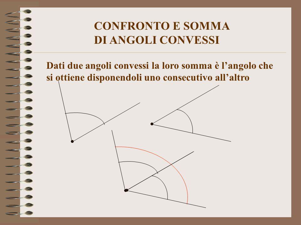 CONFRONTO E SOMMA DI ANGOLI CONVESSI