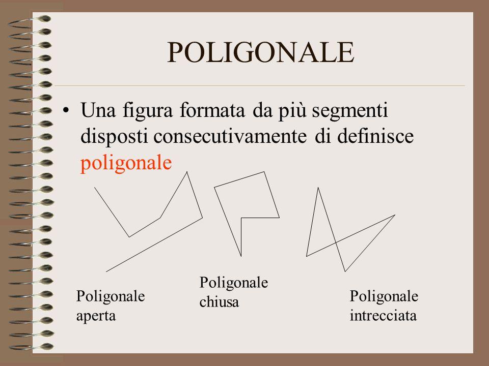 POLIGONALE Una figura formata da più segmenti disposti consecutivamente di definisce poligonale. Poligonale chiusa.