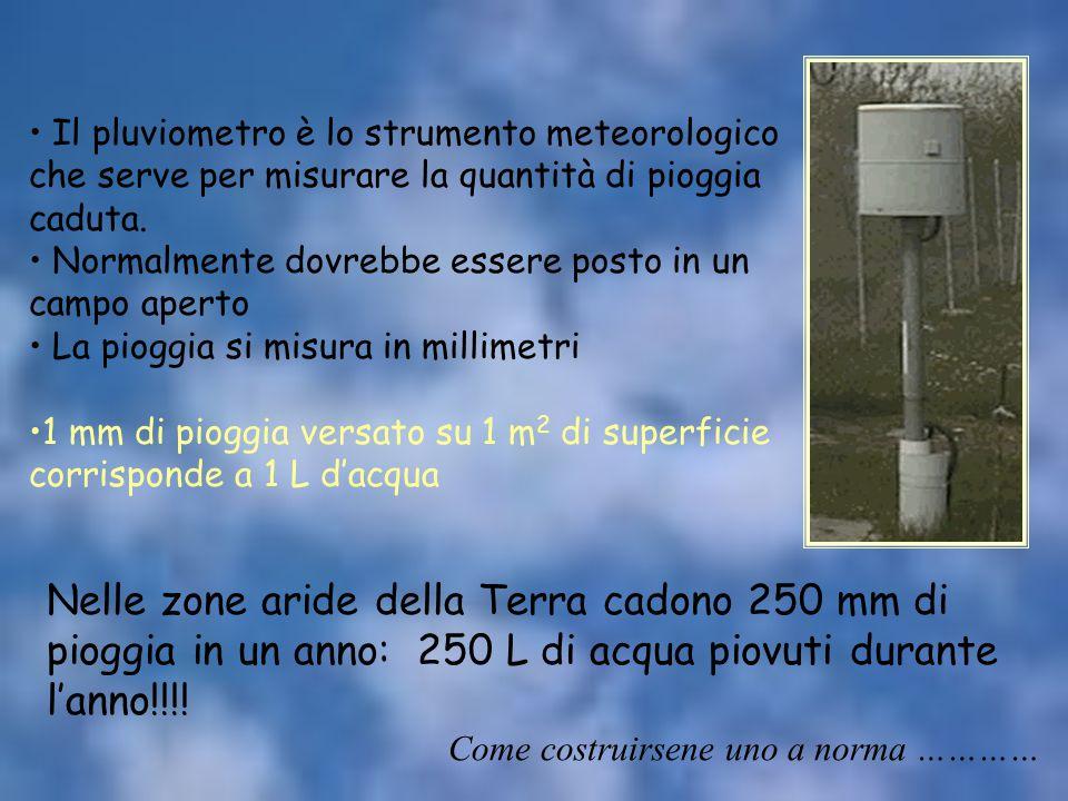 Il pluviometro è lo strumento meteorologico che serve per misurare la quantità di pioggia caduta.
