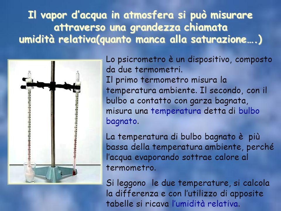 Il vapor d'acqua in atmosfera si può misurare attraverso una grandezza chiamata umidità relativa(quanto manca alla saturazione….)